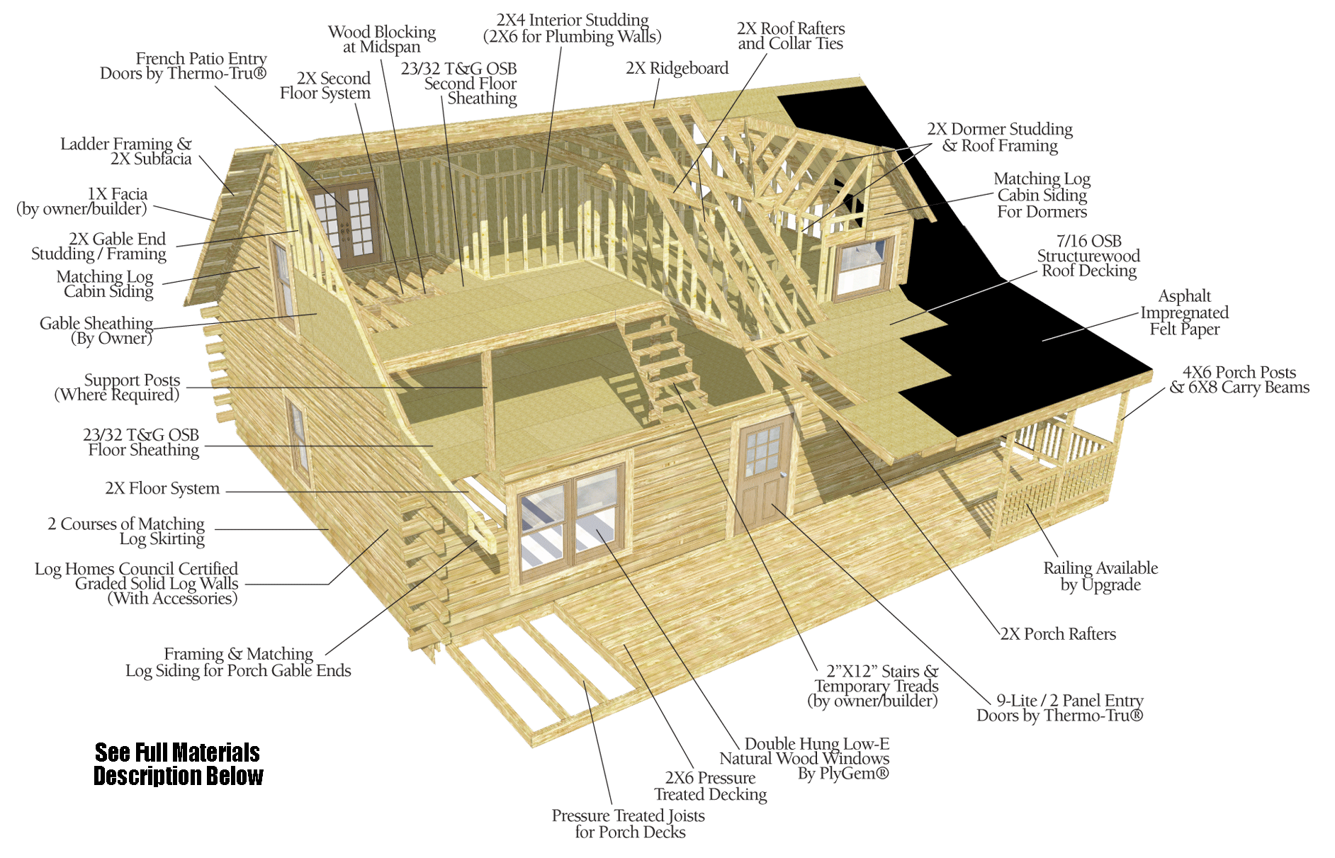 Weather shield log home materials package log cabin homes for Floor framing plan